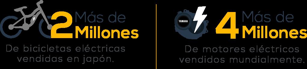 yamaha colombia