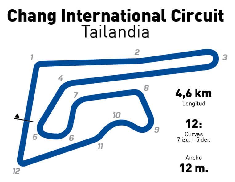 Yamaha-MotoGP-Buriram-Tailandia